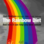 Food to heal – Eating a rainbow